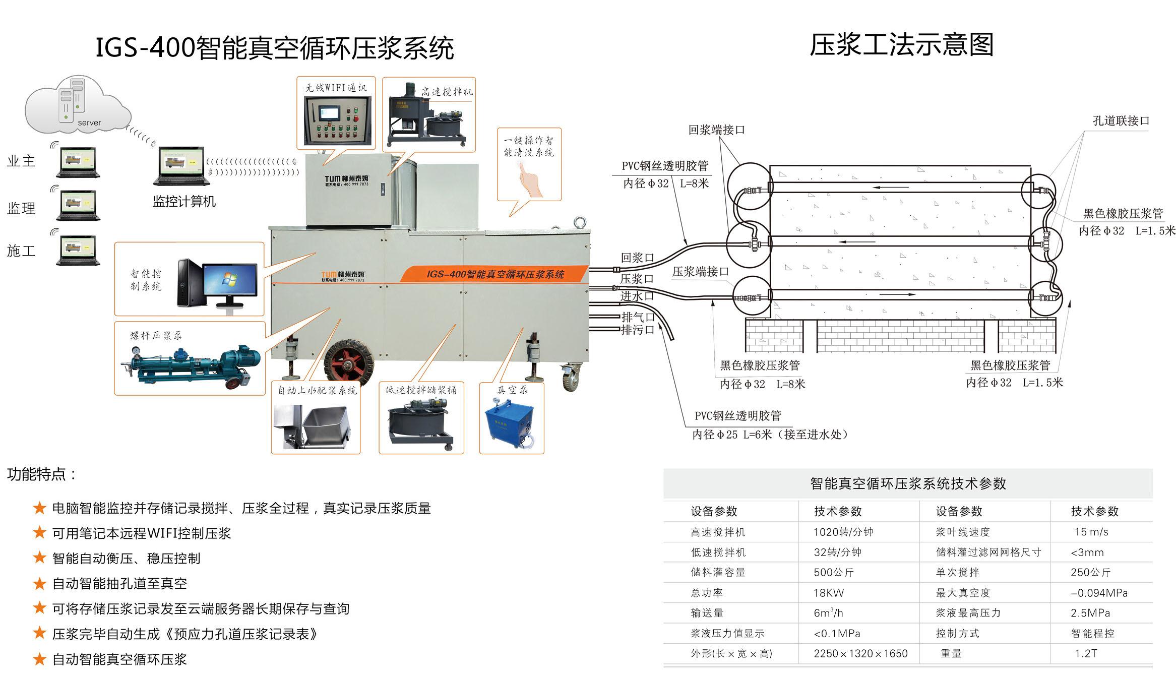 igs-400智能真空压浆系统